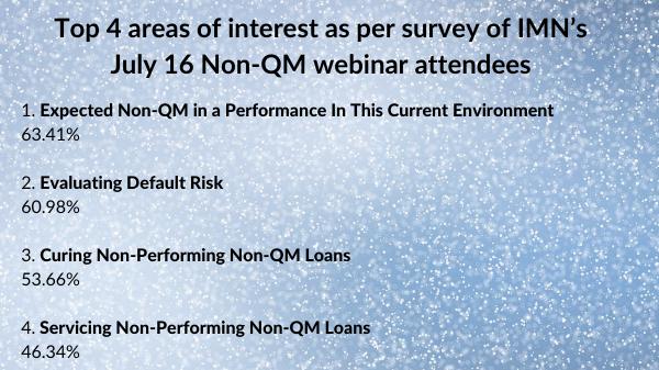 Non-QM_survey